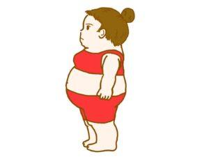 歯周病 肥満